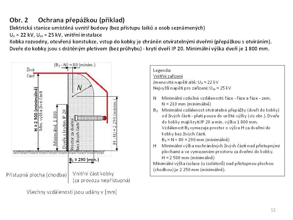 13 5.Minimální výška živých částí a izolátorů nad přístupnou plochou v elektrických stanicích (bez přístupu laiků a osob seznámených) (viz též obr.