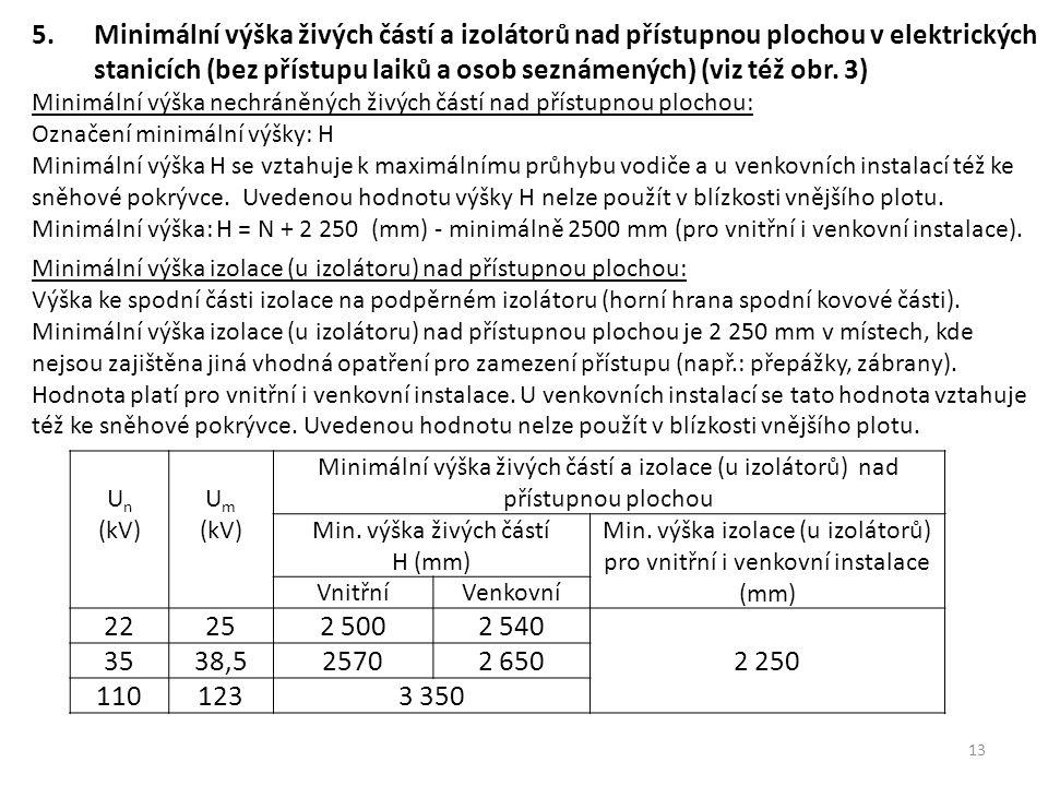 13 5.Minimální výška živých částí a izolátorů nad přístupnou plochou v elektrických stanicích (bez přístupu laiků a osob seznámených) (viz též obr. 3)