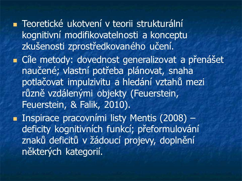  Teoretické ukotvení v teorii strukturální kognitivní modifikovatelnosti a konceptu zkušenosti zprostředkovaného učení.  Cíle metody: dovednost gene