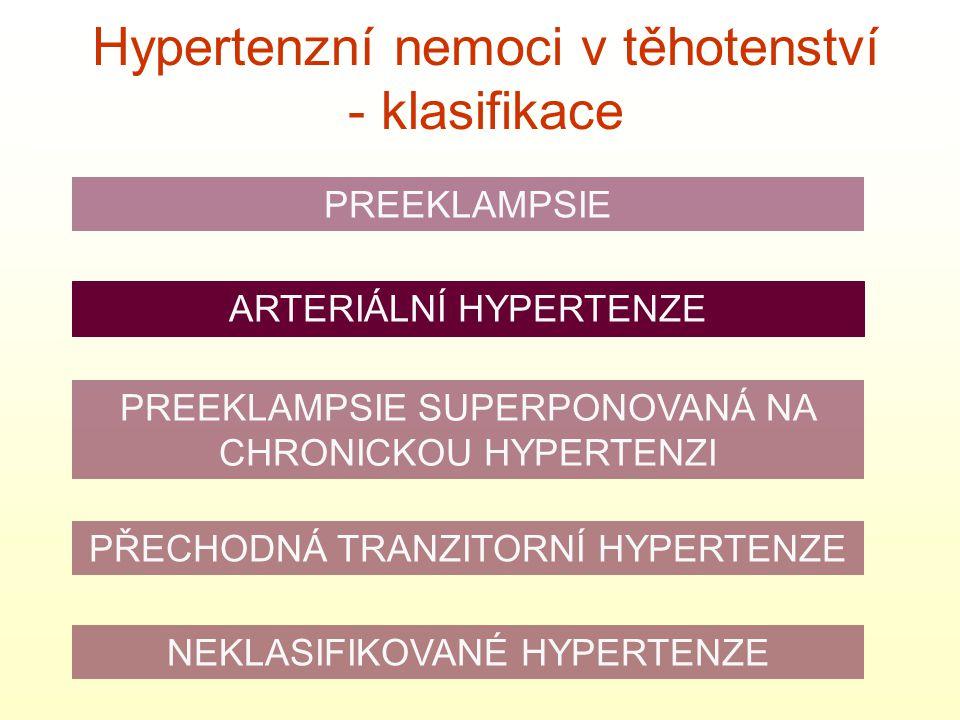 Hypertenzní nemoci v těhotenství - klasifikace PREEKLAMPSIE ARTERIÁLNÍ HYPERTENZE PREEKLAMPSIE SUPERPONOVANÁ NA CHRONICKOU HYPERTENZI PŘECHODNÁ TRANZI
