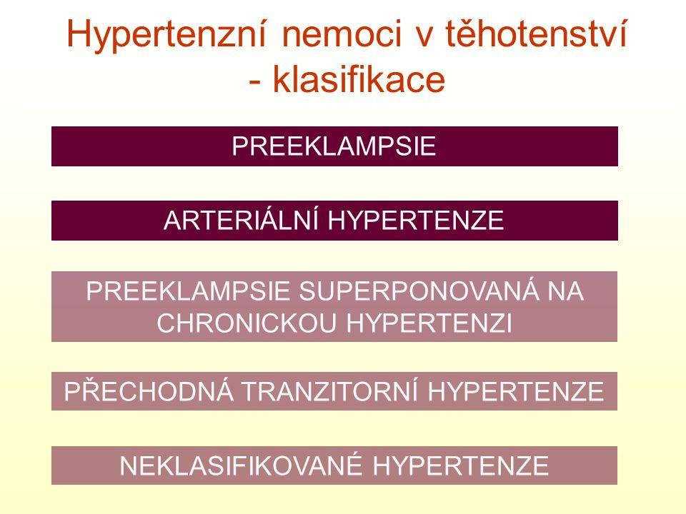 PREEKLAMPSIEHYPERTENZE ARTERIÁLNÍ Hypertenzní nemoci v těhotenství - komplikace a důsledky mateřská mortalita intrauterinní smrt předčasný porod IUGR hypoxie plodu superpozice preeklampsie 10 - 20% ?