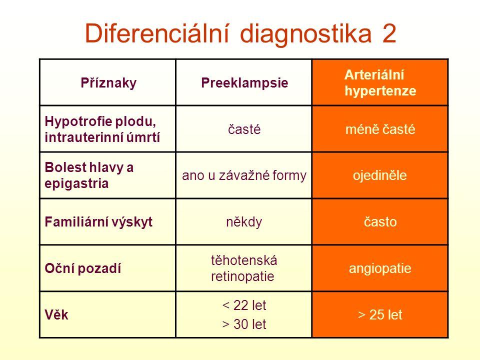 Diferenciální diagnostika 2 PříznakyPreeklampsie Arteriální hypertenze Hypotrofie plodu, intrauterinní úmrtí častéméně časté Bolest hlavy a epigastria
