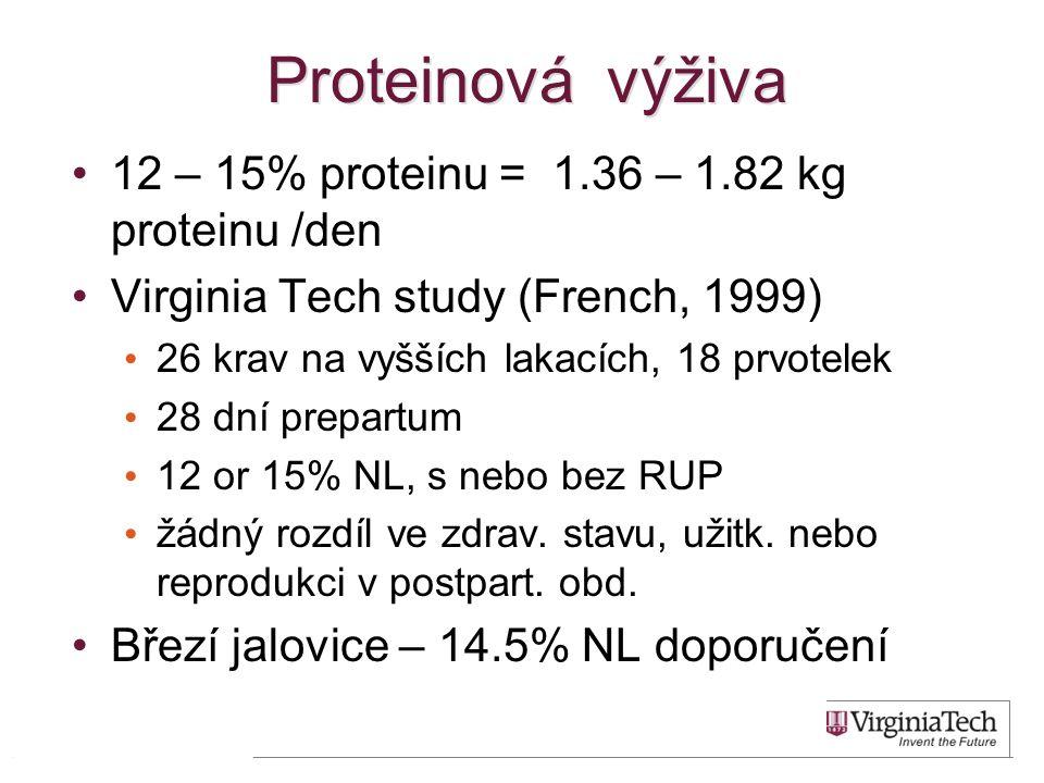 Proteinová výživa •12 – 15% proteinu = 1.36 – 1.82 kg proteinu /den •Virginia Tech study (French, 1999) • 26 krav na vyšších lakacích, 18 prvotelek •