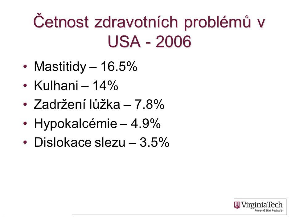 Četnost zdravotních problémů v USA - 2006 •Mastitidy – 16.5% •Kulhani – 14% •Zadržení lůžka – 7.8% •Hypokalcémie – 4.9% •Dislokace slezu – 3.5% 5