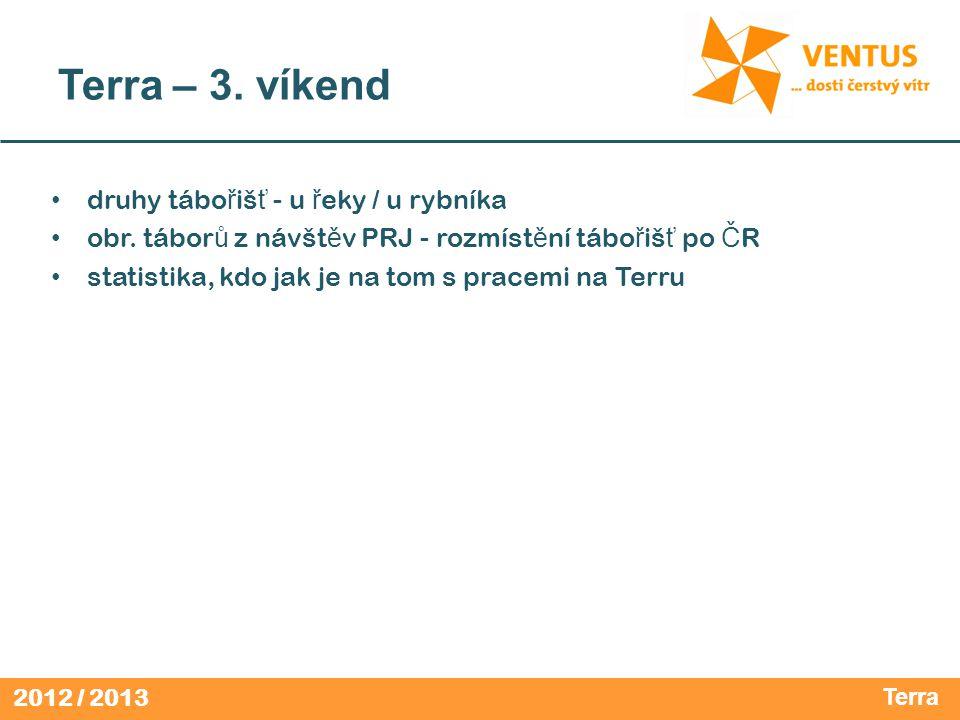 2012 / 2013 Terra – 3. víkend • druhy tábo ř iš ť - u ř eky / u rybníka • obr.
