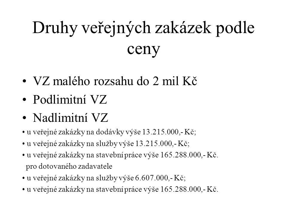 Druhy veřejných zakázek podle ceny •VZ malého rozsahu do 2 mil Kč •Podlimitní VZ •Nadlimitní VZ • u veřejné zakázky na dodávky výše 13.215.000,- Kč; •