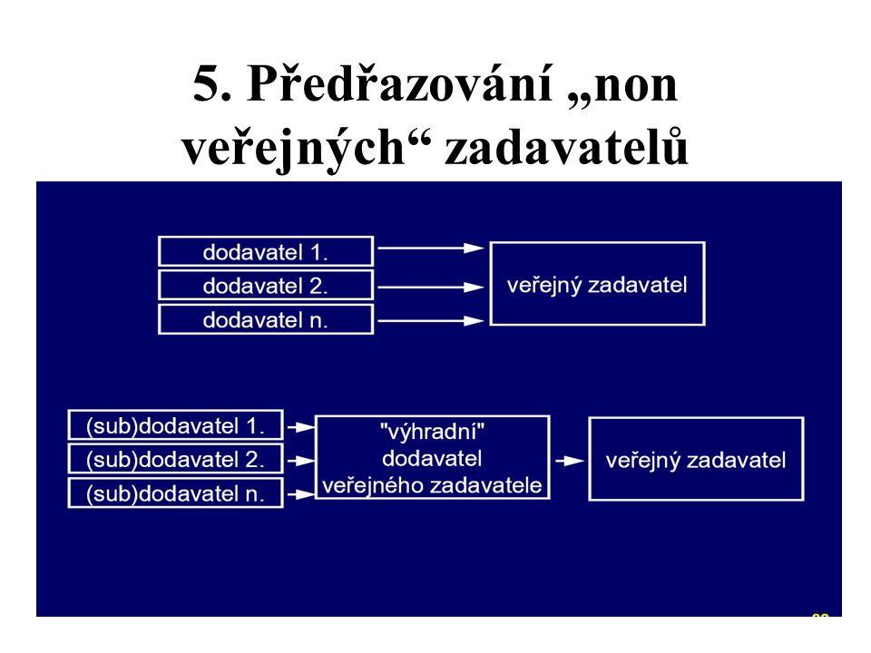 """5. Předřazování """"non veřejných"""" zadavatelů"""