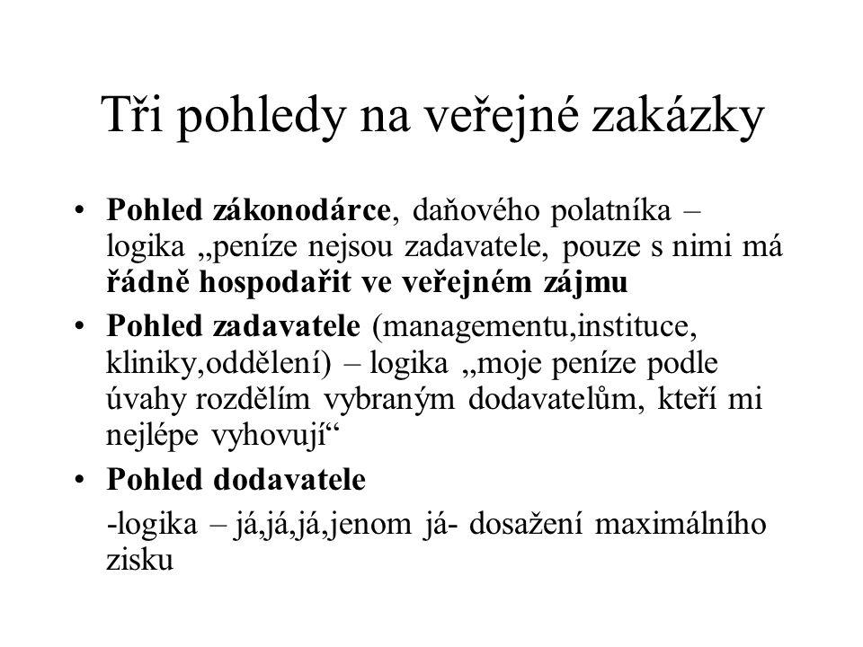 Zadavatel VZ (§2) – veřejný zadavatel – odst.2 •Stát (tedy i organizační složky státu – např.