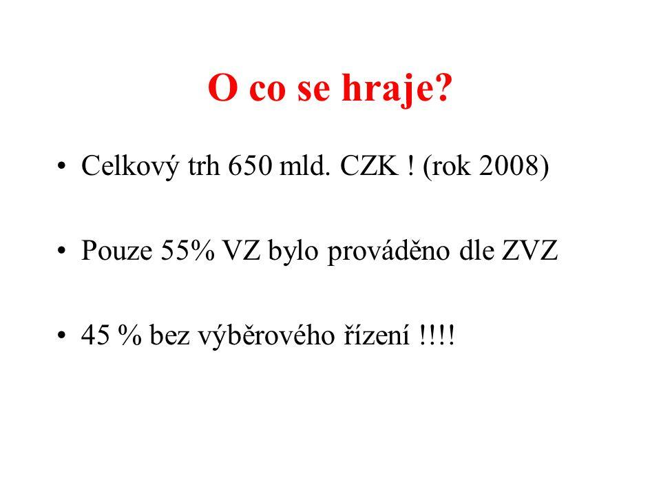 O co se hraje? •Celkový trh 650 mld. CZK ! (rok 2008) •Pouze 55% VZ bylo prováděno dle ZVZ •45 % bez výběrového řízení !!!!
