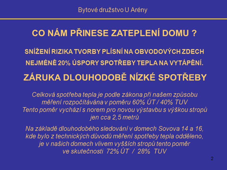 3 Bytové družstvo U Arény Minimální možná úspora 20% v závislosti na rozpočtu poměru spotřeby tepla mezi ÚT a TUV