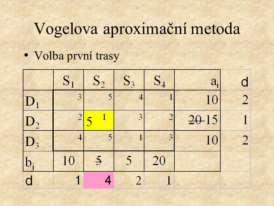 Vogelova aproximační metoda • Volba první trasy