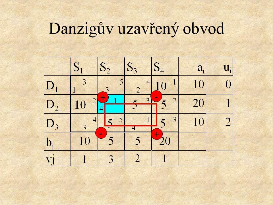 Danzigův uzavřený obvod + + - -