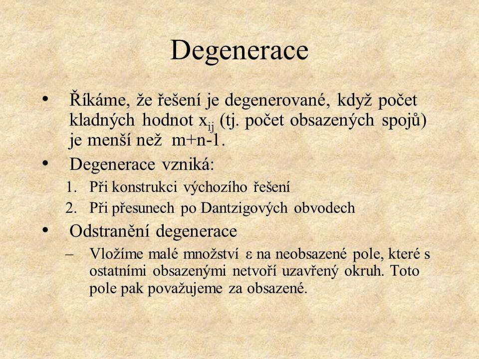 Degenerace • Říkáme, že řešení je degenerované, když počet kladných hodnot x ij (tj. počet obsazených spojů) je menší než m+n-1. • Degenerace vzniká: