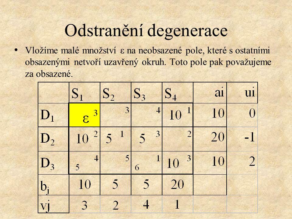 Odstranění degenerace • Vložíme malé množství ε na neobsazené pole, které s ostatními obsazenými netvoří uzavřený okruh. Toto pole pak považujeme za o