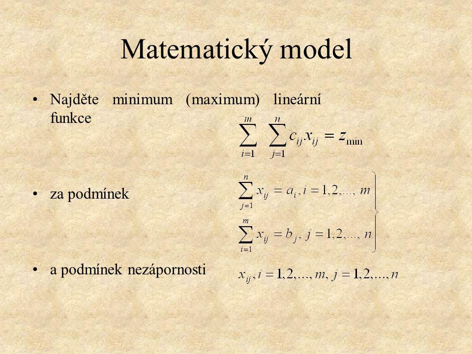 Matematický model •Najděte minimum (maximum) lineární funkce •za podmínek •a podmínek nezápornosti
