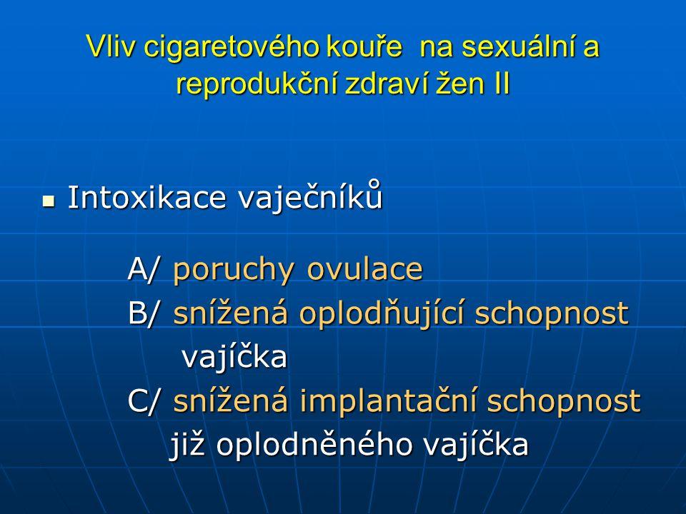 Vliv cigaretového kouře na sexuální a reprodukční zdraví žen II  Intoxikace vaječníků A/ poruchy ovulace A/ poruchy ovulace B/ snížená oplodňující schopnost B/ snížená oplodňující schopnost vajíčka vajíčka C/ snížená implantační schopnost C/ snížená implantační schopnost již oplodněného vajíčka již oplodněného vajíčka