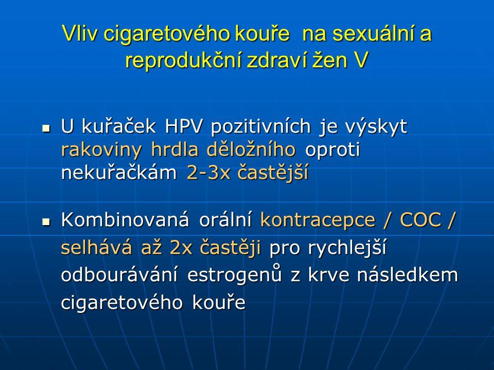 Vliv cigaretového kouře na sexuální a reprodukční zdraví žen V  U kuřaček HPV pozitivních je výskyt rakoviny hrdla děložního oproti nekuřačkám 2-3x častější  Kombinovaná orální kontracepce / COC / selhává až 2x častěji pro rychlejší odbourávání estrogenů z krve následkem cigaretového kouře