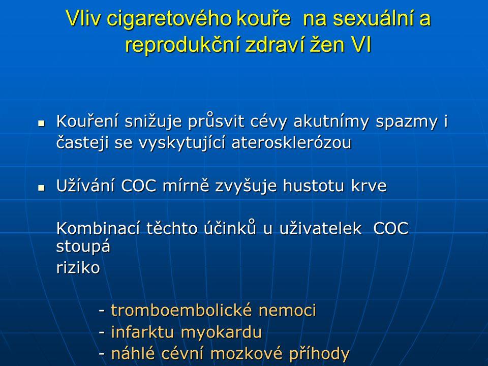Vliv cigaretového kouře na sexuální a reprodukční zdraví žen VI  Kouření snižuje průsvit cévy akutnímy spazmy i časteji se vyskytující aterosklerózou  Užívání COC mírně zvyšuje hustotu krve Kombinací těchto účinků u uživatelek COC stoupá riziko - tromboembolické nemoci - tromboembolické nemoci - infarktu myokardu - infarktu myokardu - náhlé cévní mozkové příhody - náhlé cévní mozkové příhody