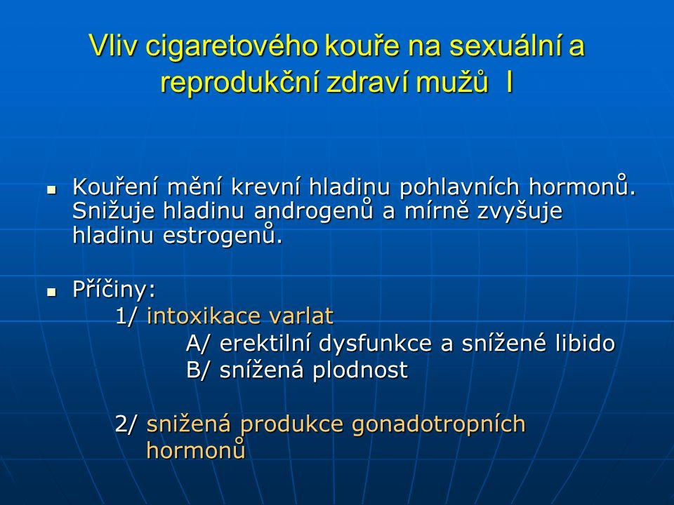Vliv cigaretového kouře na sexuální a reprodukční zdraví mužů I  Kouření mění krevní hladinu pohlavních hormonů.