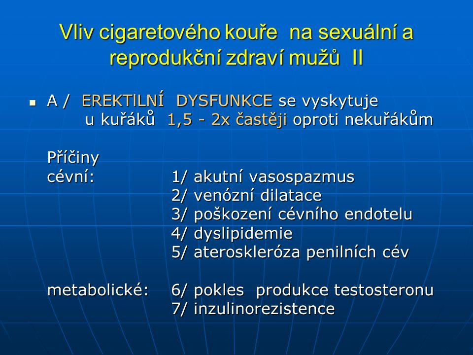 Vliv cigaretového kouře na sexuální a reprodukční zdraví mužů II  A / EREKTlLNÍ DYSFUNKCE se vyskytuje u kuřáků 1,5 - 2x častěji oproti nekuřákům u kuřáků 1,5 - 2x častěji oproti nekuřákům Příčiny cévní: 1/ akutní vasospazmus 2/ venózní dilatace 2/ venózní dilatace 3/ poškození cévního endotelu 3/ poškození cévního endotelu 4/ dyslipidemie 4/ dyslipidemie 5/ ateroskleróza penilních cév 5/ ateroskleróza penilních cév metabolické:6/ pokles produkce testosteronu 7/ inzulinorezistence 7/ inzulinorezistence