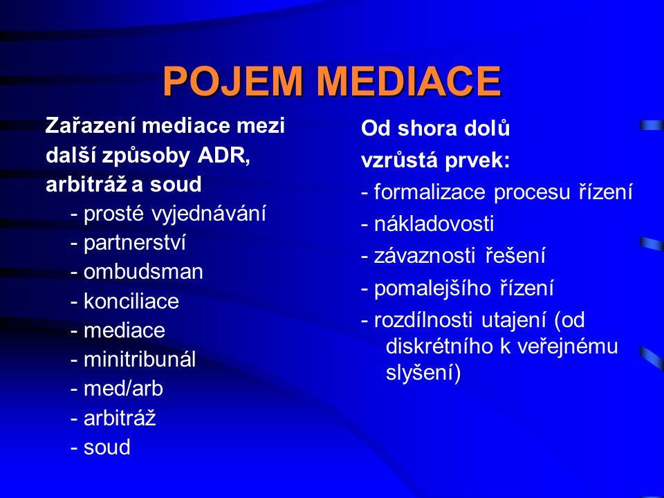 MEDIACE VE VYBRANÝCH ZEMÍCH Motivační prvky práv. úprav o mediačním řízení o mediačním řízení