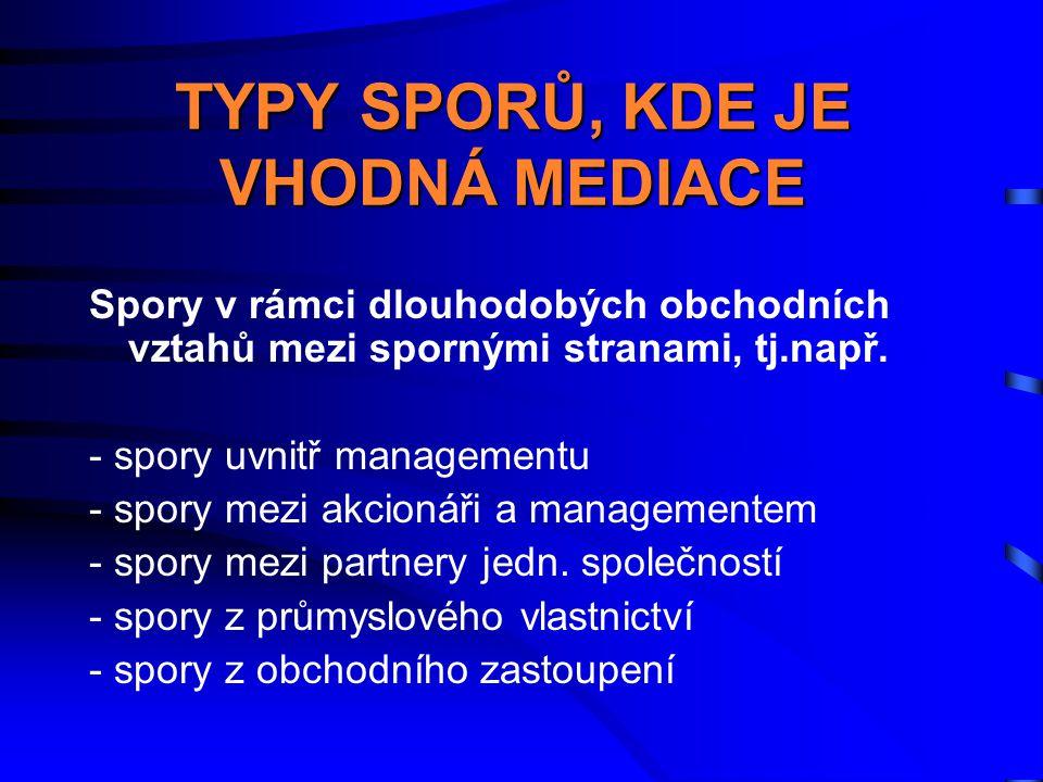 TYPY SPORŮ, KDE JE VHODNÁ MEDIACE Spory v rámci dlouhodobých obchodních vztahů mezi spornými stranami, tj.např.