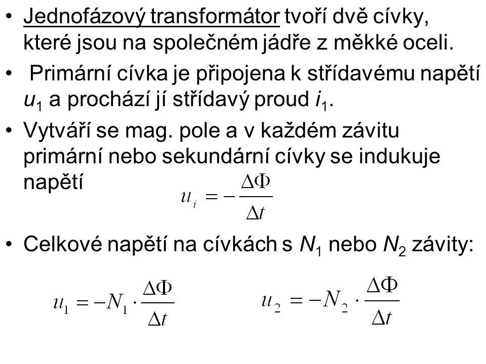 •Jednofázový transformátor tvoří dvě cívky, které jsou na společném jádře z měkké oceli.