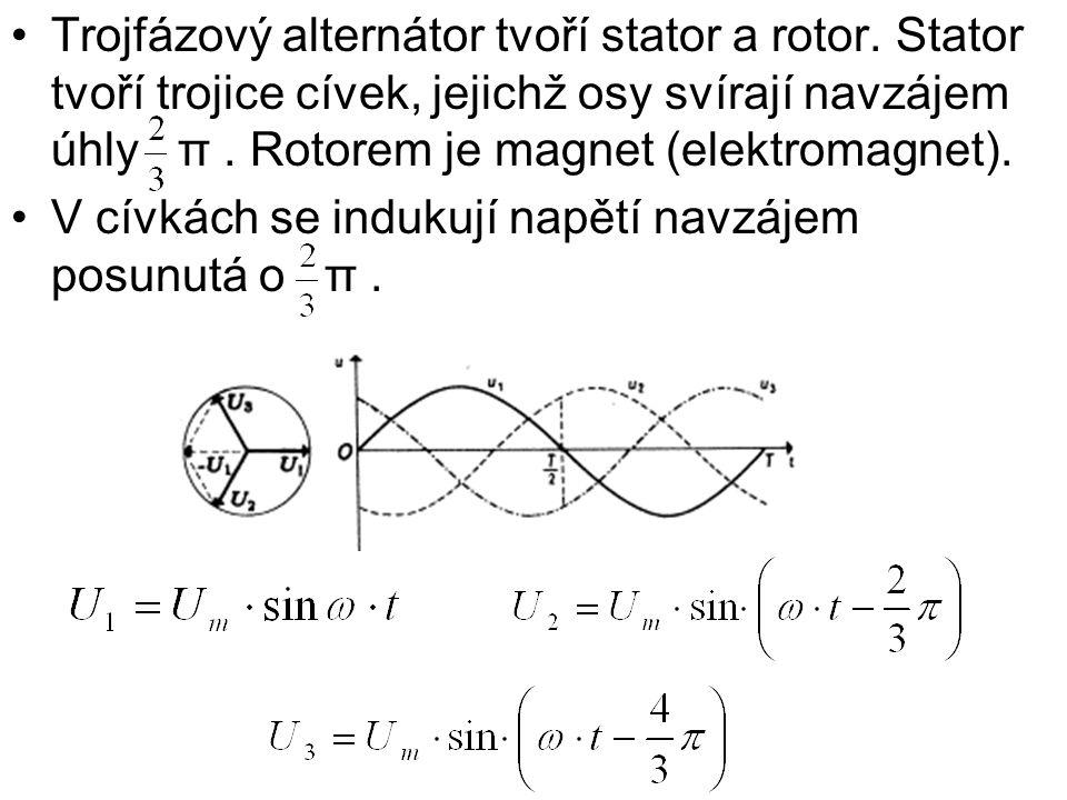 •Trojfázový alternátor tvoří stator a rotor.