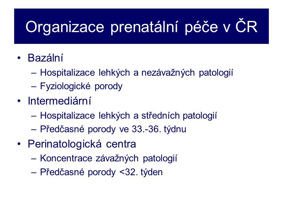 Organizace prenatální péče v ČR •Bazální –Hospitalizace lehkých a nezávažných patologií –Fyziologické porody •Intermediární –Hospitalizace lehkých a středních patologií –Předčasné porody ve 33.-36.