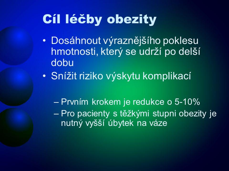 Cíl léčby obezity •Dosáhnout výraznějšího poklesu hmotnosti, který se udrží po delší dobu •Snížit riziko výskytu komplikací –Prvním krokem je redukce o 5-10% –Pro pacienty s těžkými stupni obezity je nutný vyšší úbytek na váze