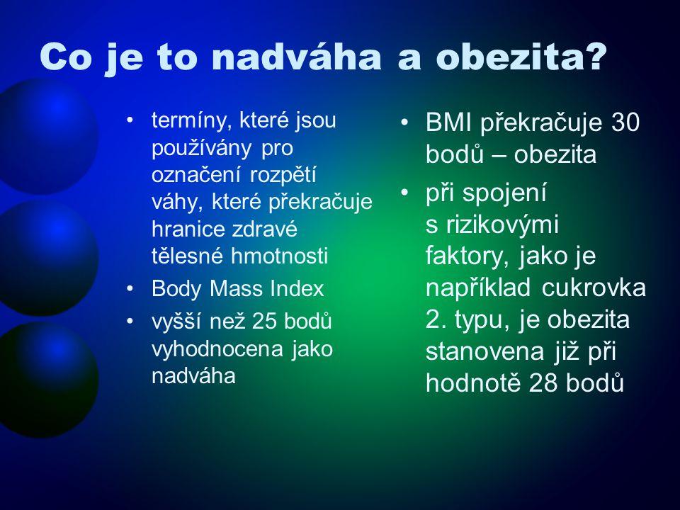 Co je to nadváha a obezita.