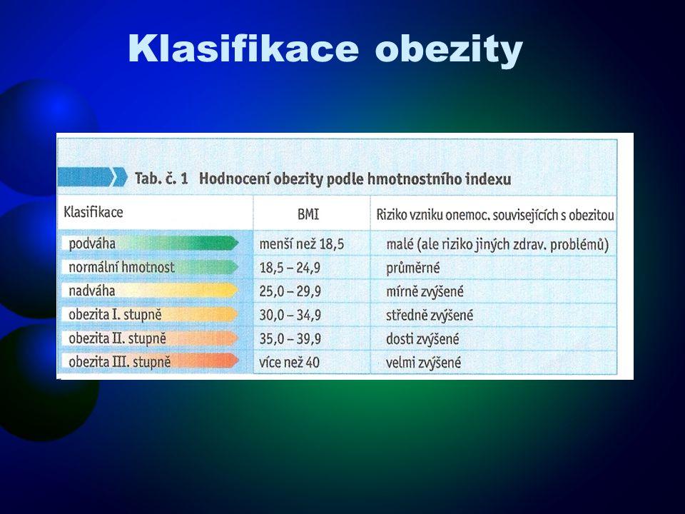 Klasifikace obezity