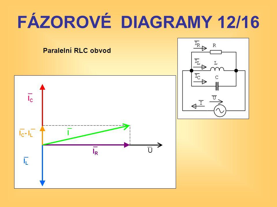 Paralelní RLC obvod U IRIR ILIL I ICIC FÁZOROVÉ DIAGRAMY 12/16 IC- ILIC- IL