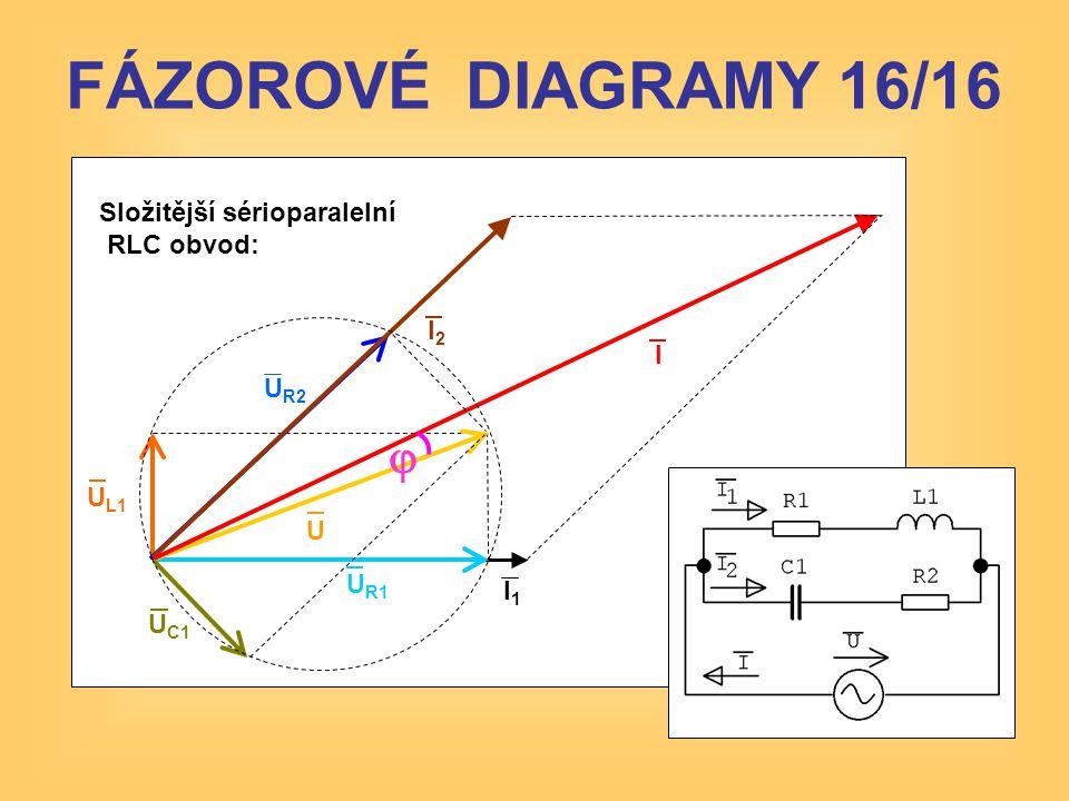 I1I1 U R1 U R2 U L1 FÁZOROVÉ DIAGRAMY 16/16 Složitější sérioparalelní RLC obvod: U I I2I2 U C1 