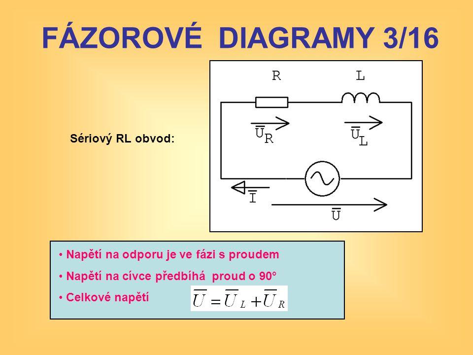 I R2 U R2 U L1 U U L2 FÁZOROVÉ DIAGRAMY 14/16 Složitější sérioparalelní RLC obvod: U2U2 I ICIC U R1 U1U1 