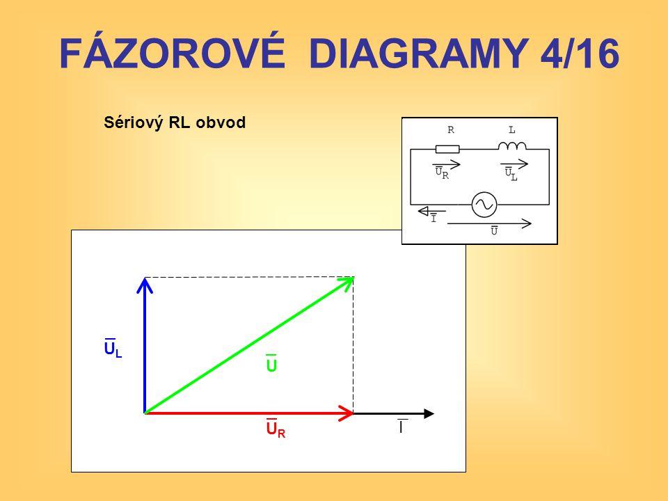 Sériový RLC obvod: • Napětí na odporu je ve fázi s proudem • Napětí na cívce předbíhá proud o 90° • Napětí na kondenzátoru se zpožďuje za proudem o 90° • V závislosti na frekvenci může mít obvod kapacitní nebo induktivní charakter (výsledný fázový posuv kladný nebo záporný) • Celkové napětí FÁZOROVÉ DIAGRAMY 5/16