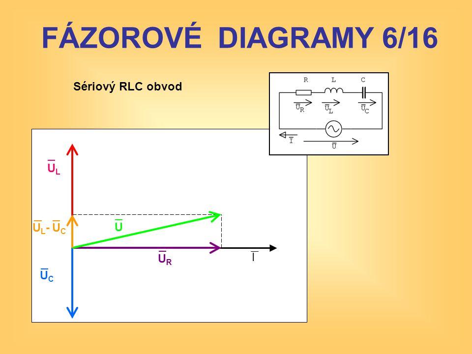 FÁZOROVÉ DIAGRAMY 7/16 Paralelní RC obvod: • Proud odporem je ve fázi s napětím • Proud kondenzátorem předbíhá napětí o 90° • Celkový proud