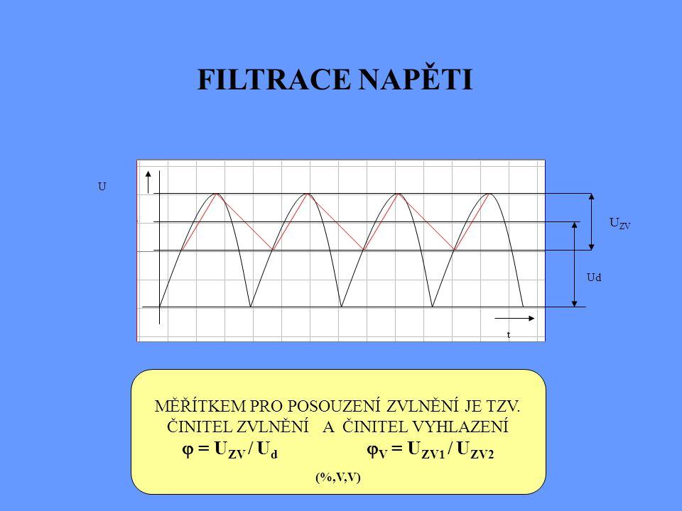 Full-Wave Rectifier Kompletní zapojení dvoucestného usměrňovače Capacitor