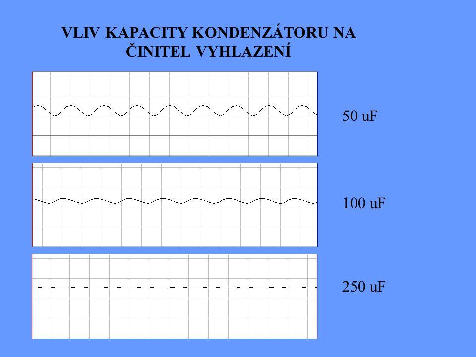 PASIVNÍ VYHLAZOVACÍ FILTRY Činitel vyhlazení můžeme vypočítat ze zjednodušeného vztahu  V = m  2 CR, kde m je počet usměrňovacích cest. Filtr složen