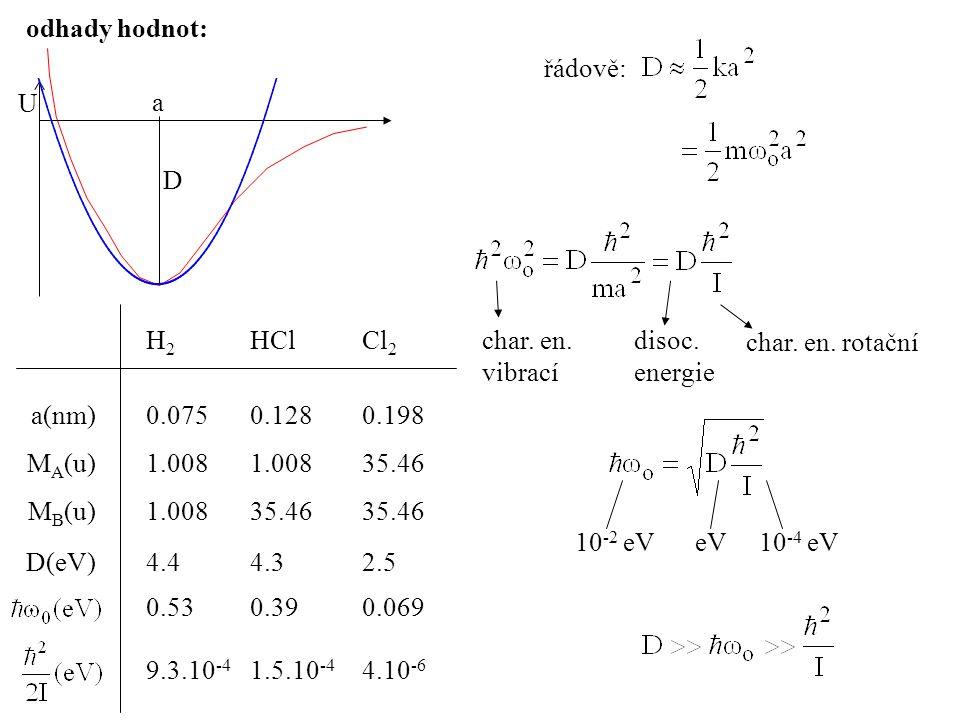odhady hodnot: U a řádově: D char. en. vibrací disoc. energie char. en. rotační eV10 -2 eV10 -4 eV a(nm) M A (u) M B (u) D(eV) H2H2 HClCl 2 0.0750.128