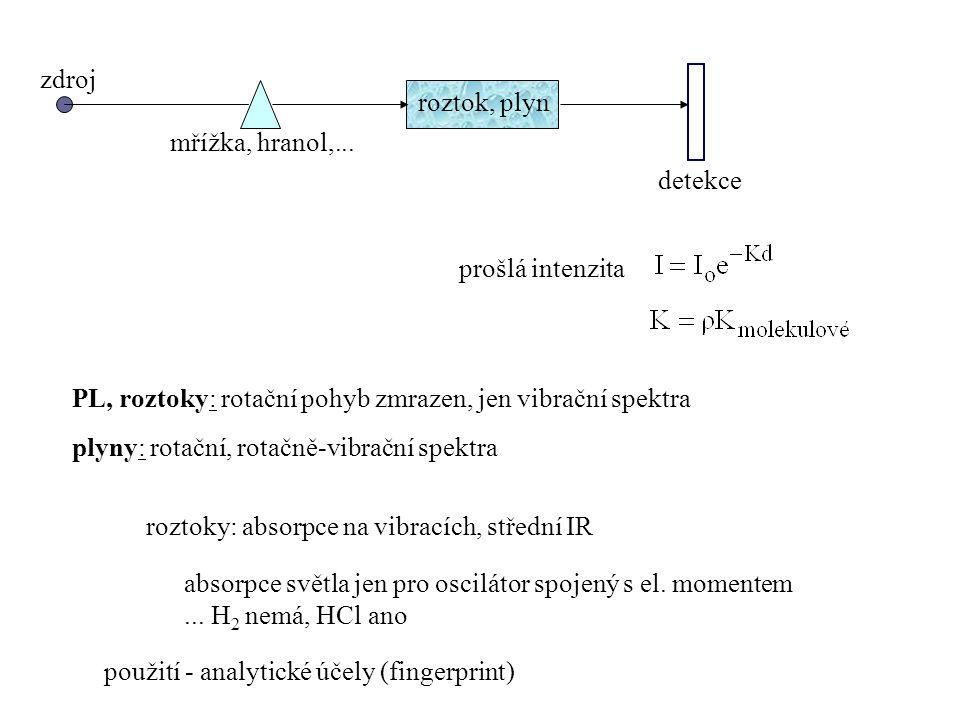 zdroj roztok, plyn detekce mřížka, hranol,... prošlá intenzita PL, roztoky: rotační pohyb zmrazen, jen vibrační spektra plyny: rotační, rotačně-vibrač