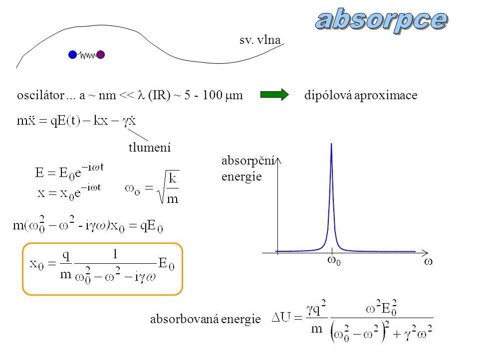 oscilátor... a ~ nm <<  (IR) ~ 5 - 100  m dipólová aproximace tlumení  absorpční energie absorbovaná energie sv. vlna 00