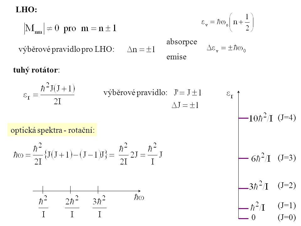 LHO: výběrové pravidlo pro LHO: emise absorpce tuhý rotátor: výběrové pravidlo: optická spektra - rotační: (J=1) 0(J=0) (J=2) (J=3) (J=4)