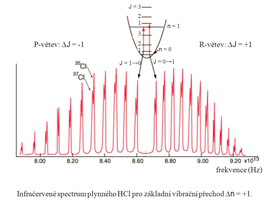 Infračervené spectrum plynného HCl pro základní vibrační přechod  n = +1. frekvence (Hz) n = 0 n = 1 J = 3 2 1 3 2 1 J = 0→1 J = 1→0 P-větev:  J = -