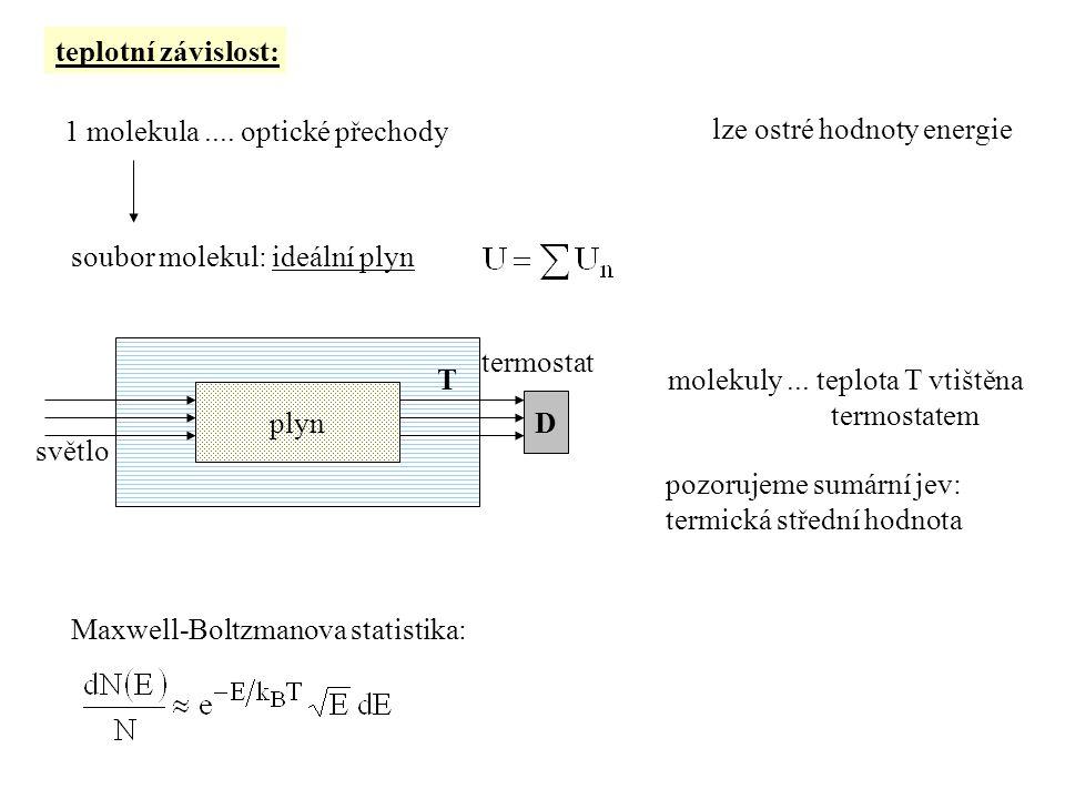 teplotní závislost: 1 molekula.... optické přechody soubor molekul: ideální plyn plyn světlo termostat T D lze ostré hodnoty energie molekuly... teplo