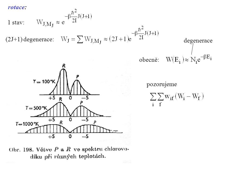 rotace: 1 stav: (2J+1) degenerace: obecně: degenerace pozorujeme