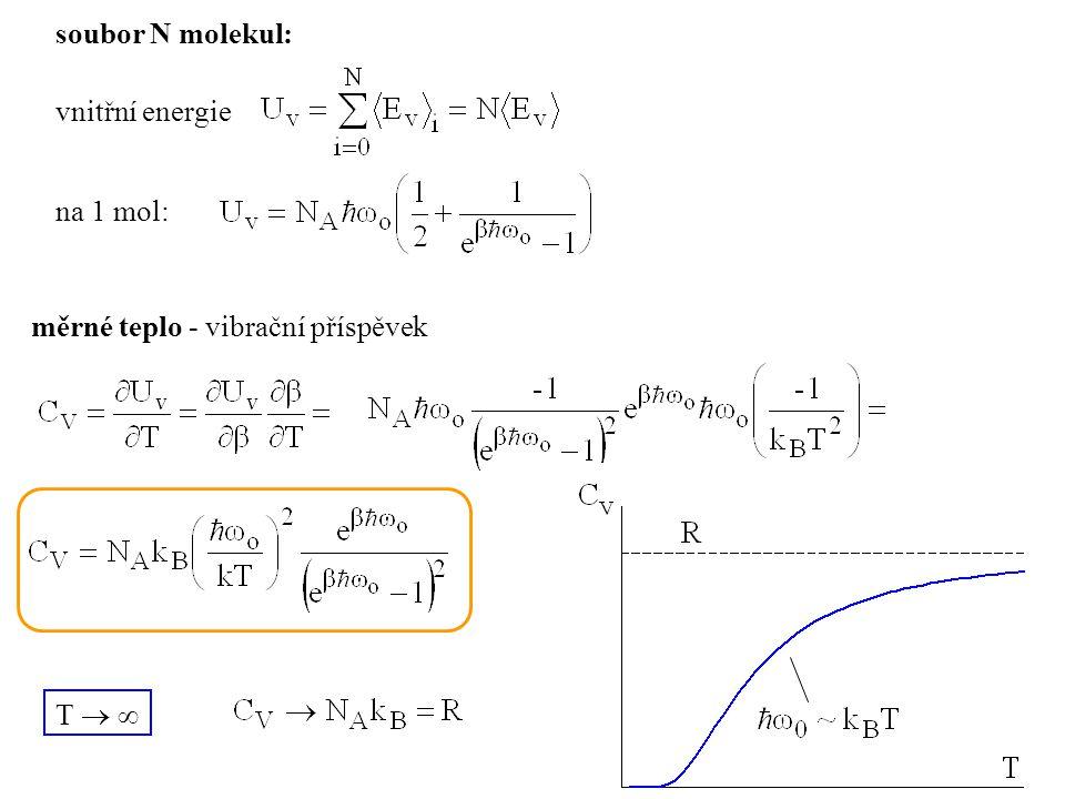 vnitřní energie na 1 mol: měrné teplo - vibrační příspěvek soubor N molekul: T  