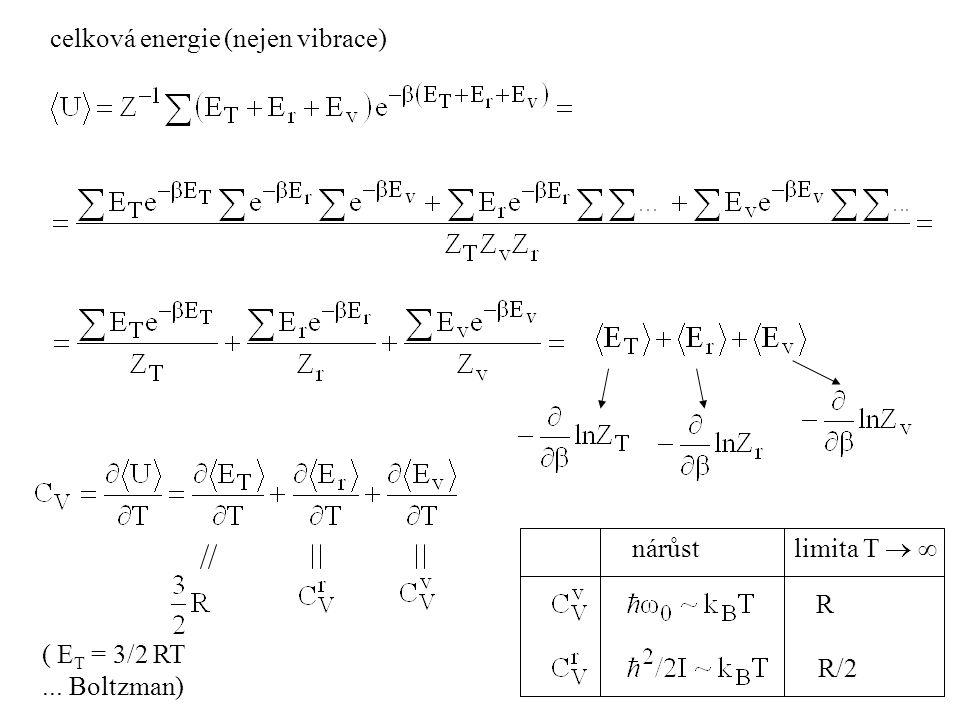 celková energie (nejen vibrace) ( E T = 3/2 RT... Boltzman) nárůst limita T   R R/2