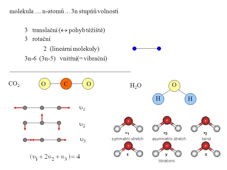 molekula.... n-atomů... 3n stupňů volnosti 3 translační (  pohyb těžiště) 3 rotační 2 (lineární molekuly) 3n-6 (3n-5) vnitřní(= vibrační) CO 2 OCO 1