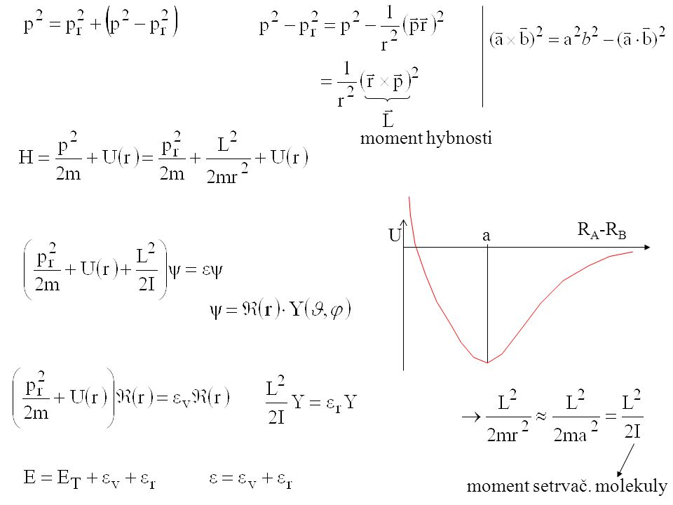 moment hybnosti moment setrvač. molekuly R A -R B U a